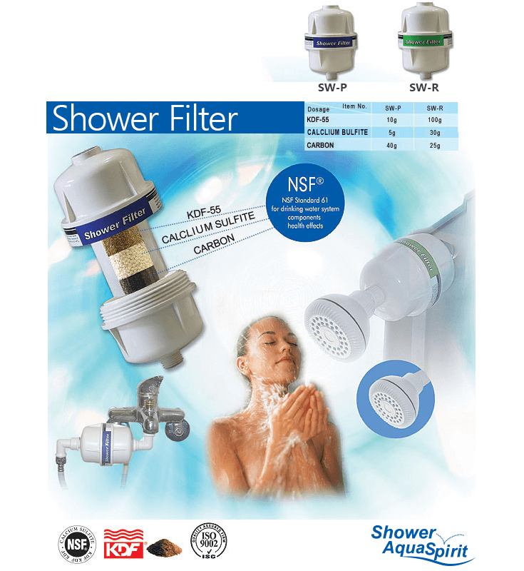 NSF Certified KDF55 Aquaspirit Shower Filter sales copy