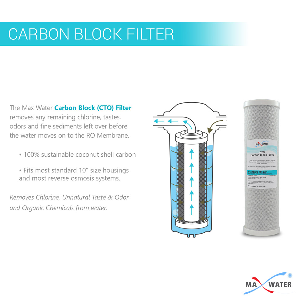 """5 WATER FILTER CLEAR HOUSING FOR REVERSE OSMOSIS RO DI 10/"""" with 1//4/"""" FPNT"""