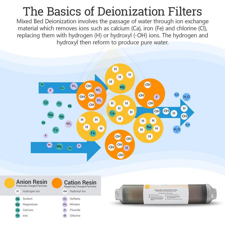 alkaline-system-filter