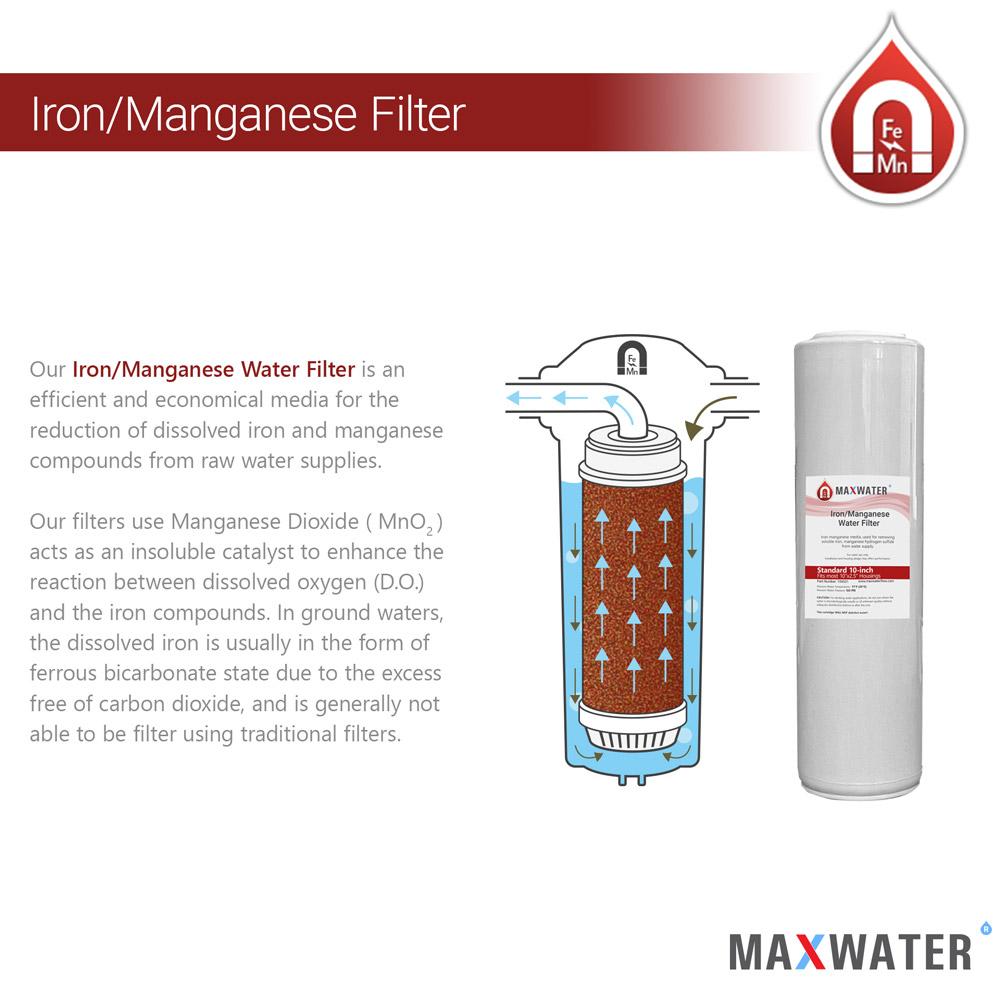 femg-filter-1000