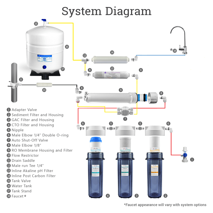 standard-system-slide13-parts-with-guage