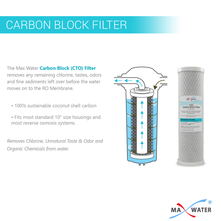 carbon block filter diagram