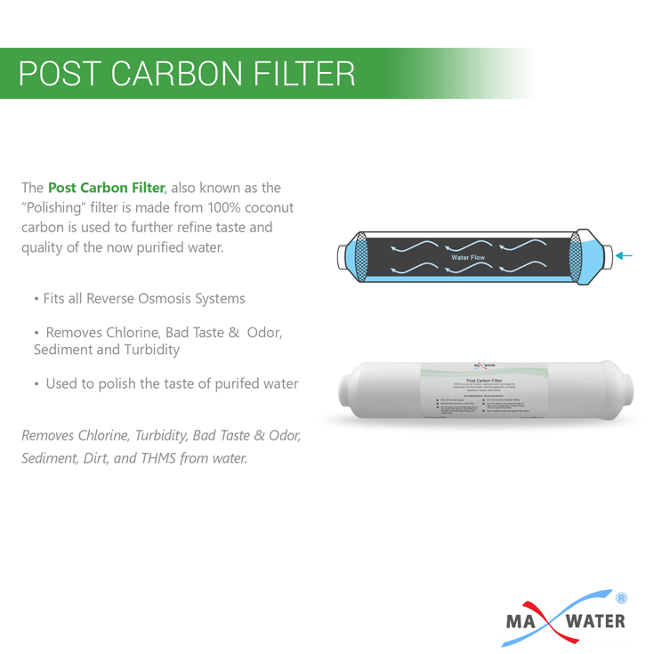 Inline Post carbon filter digram