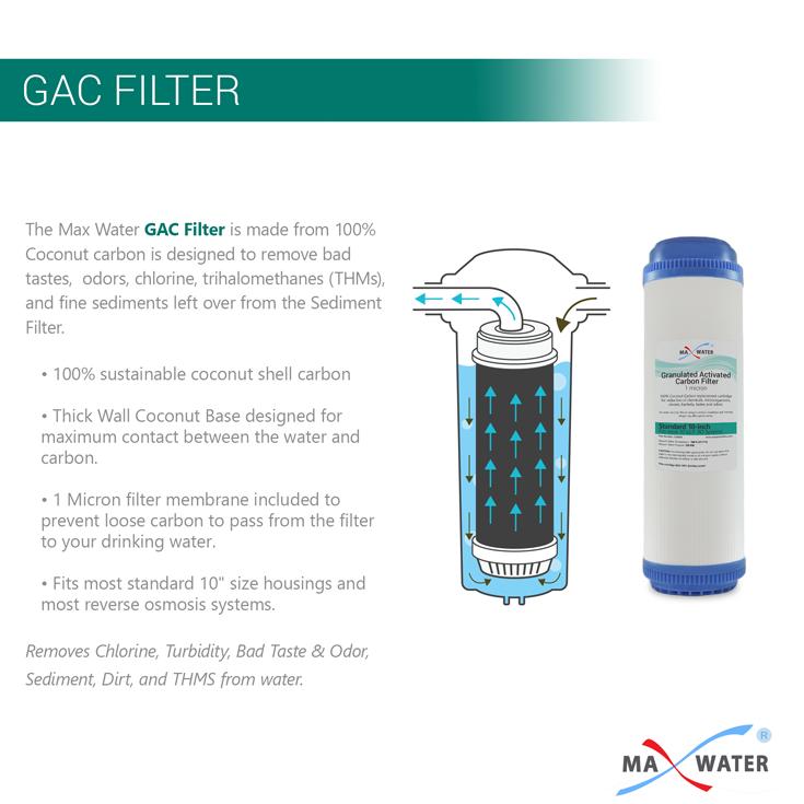 standard-system-slide09-gac-filter-v2.png
