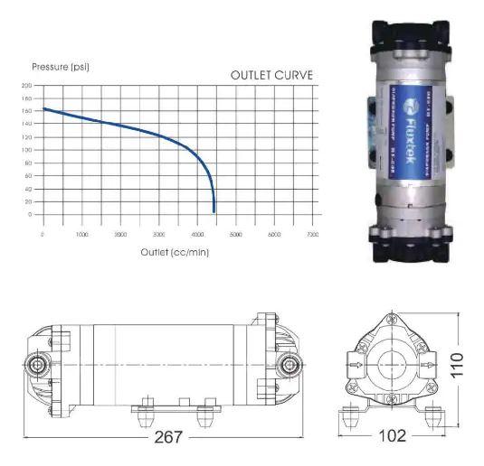 HL-600 info