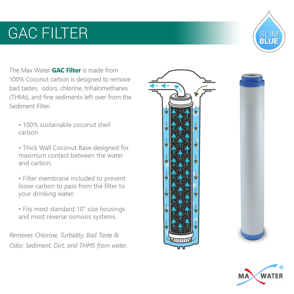 Max Water WH Water Filter Set 20 x 2.5 Sediment Anti Scale CTO Set