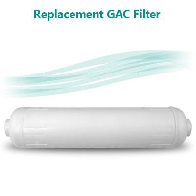 "11"" x 2.5""  Inline GAC Coconut Shell Carbon Water Filter ¼"" NPTF"