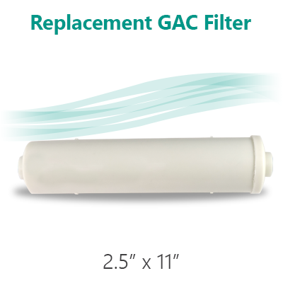 "11"" x 2.5""  inline gac coconut shell carbon water filter 1/4"" fnpt"