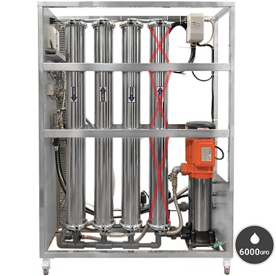 6000 GDP Commercial RO System with 3 membrane system.